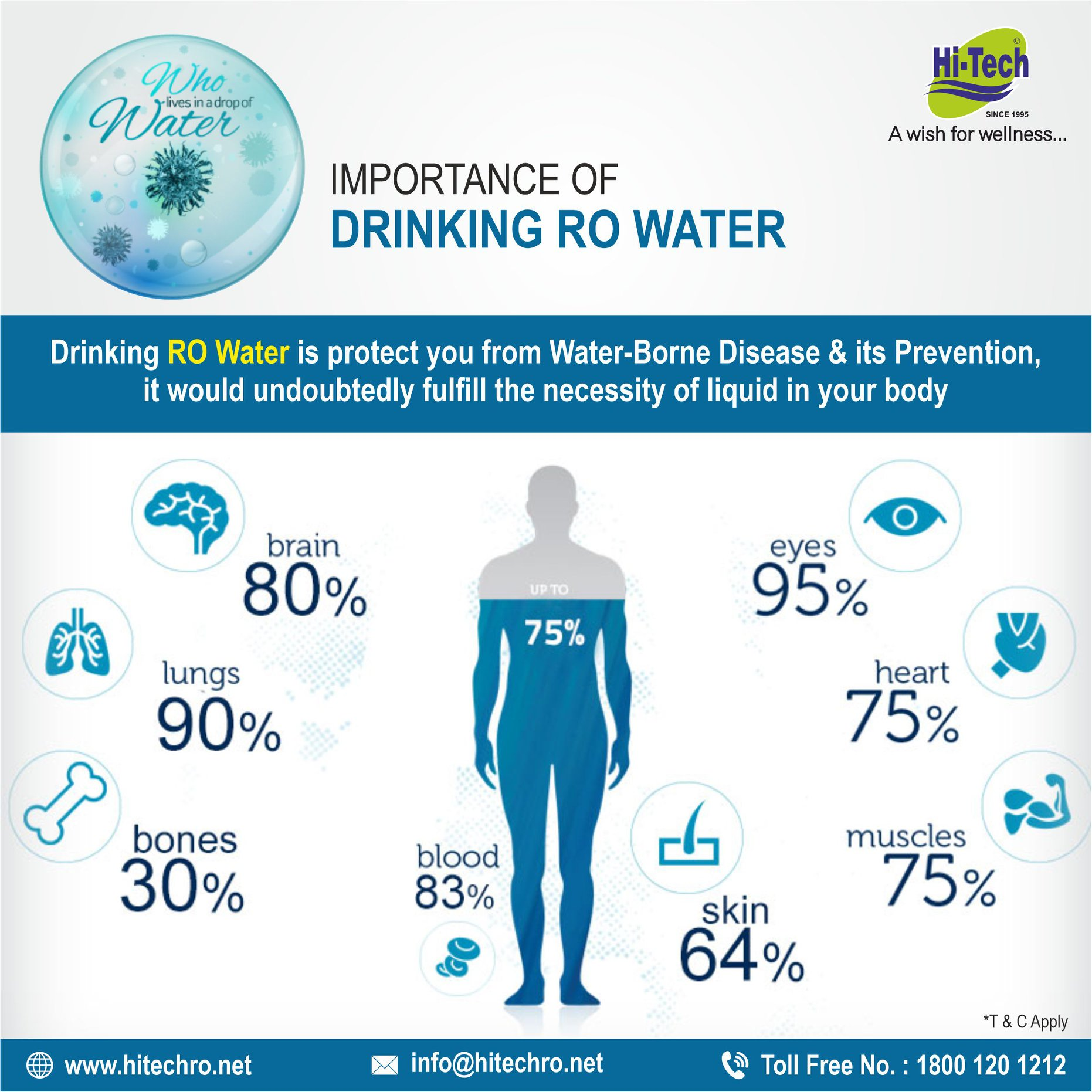 Benefits of Drinking RO Purifier Water