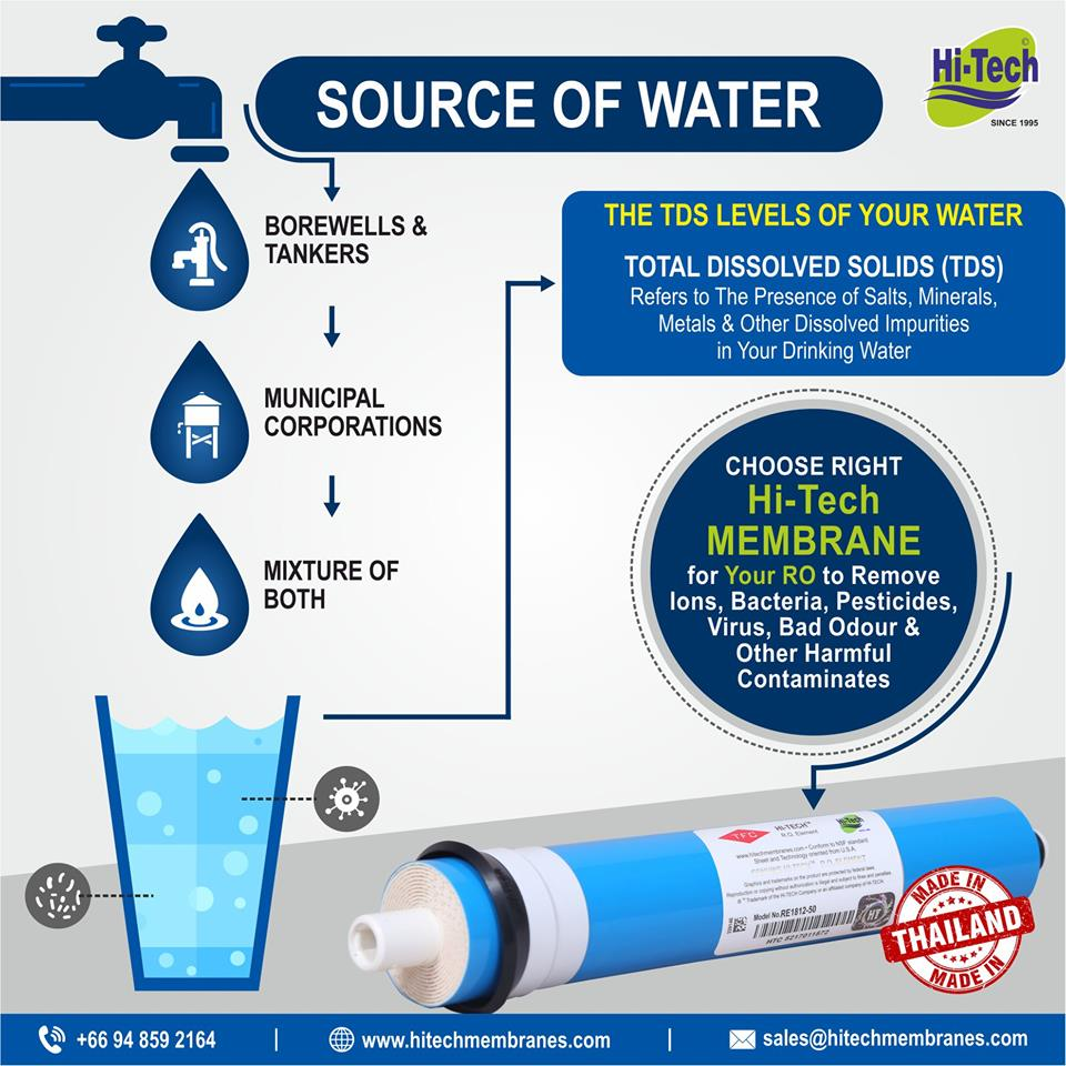Why it's important to know your water source
