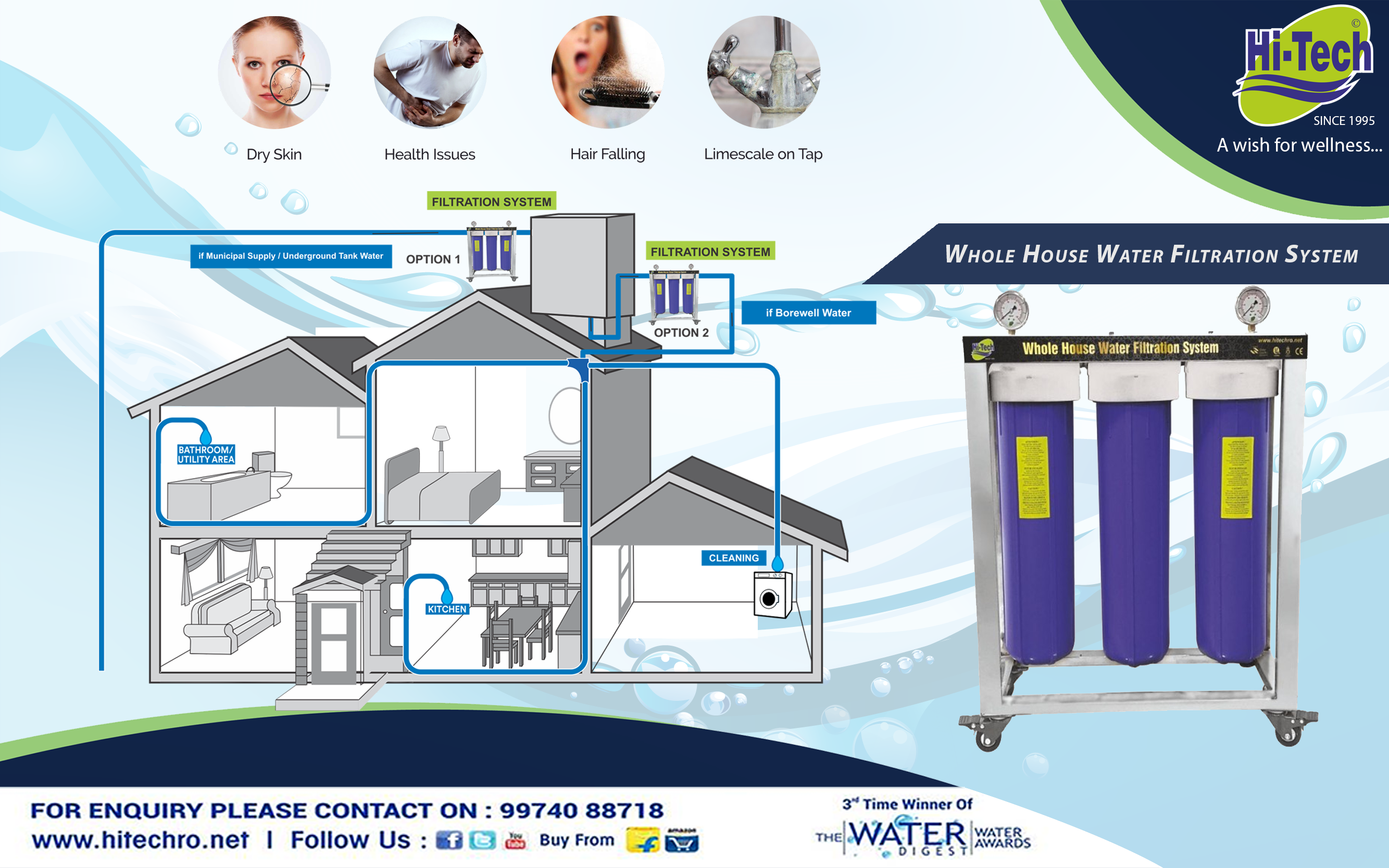 Impact of Water on Your Home Uitilities and Body