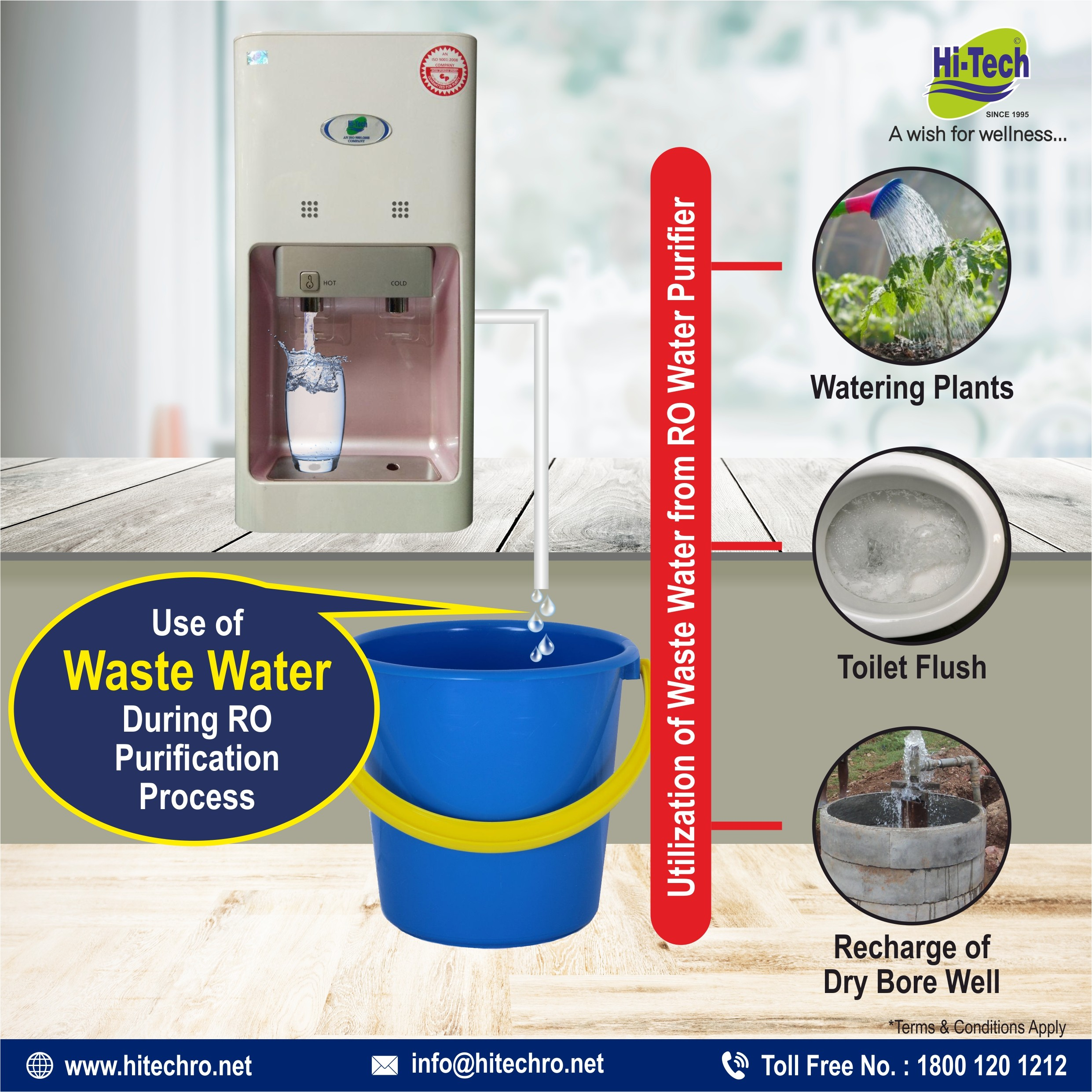 Reuse of RO Waste Water